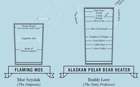 Американские дизайнеры представили коктейльную карту героев кинематографа. Изображение № 3.