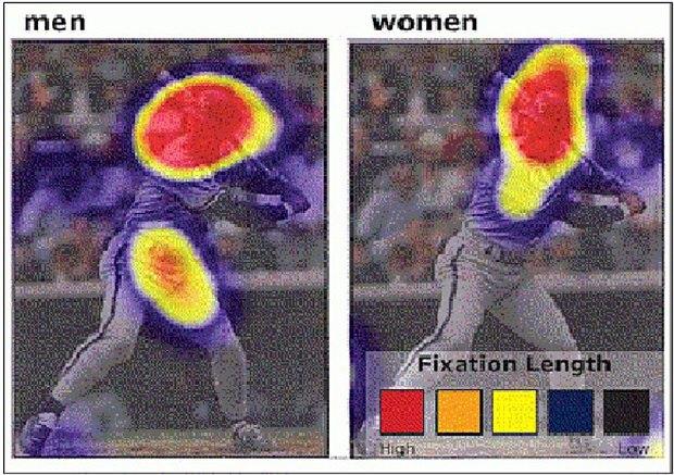 Айтрекеры показали, на какие части тела мы смотрим в первую очередь. Изображение № 1.