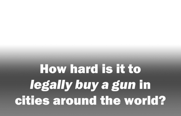 How hard is it to legally buy a gun in cities around the world?