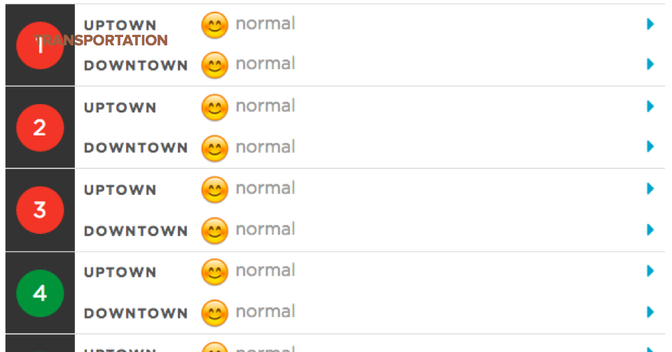 'Subway Agony Index' uses Emoji to tell you how much your NYC commute will suck