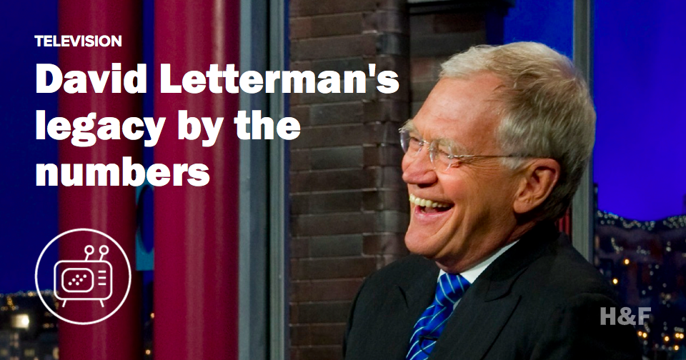 How many episodes of the Late Show has David Letterman hosted?
