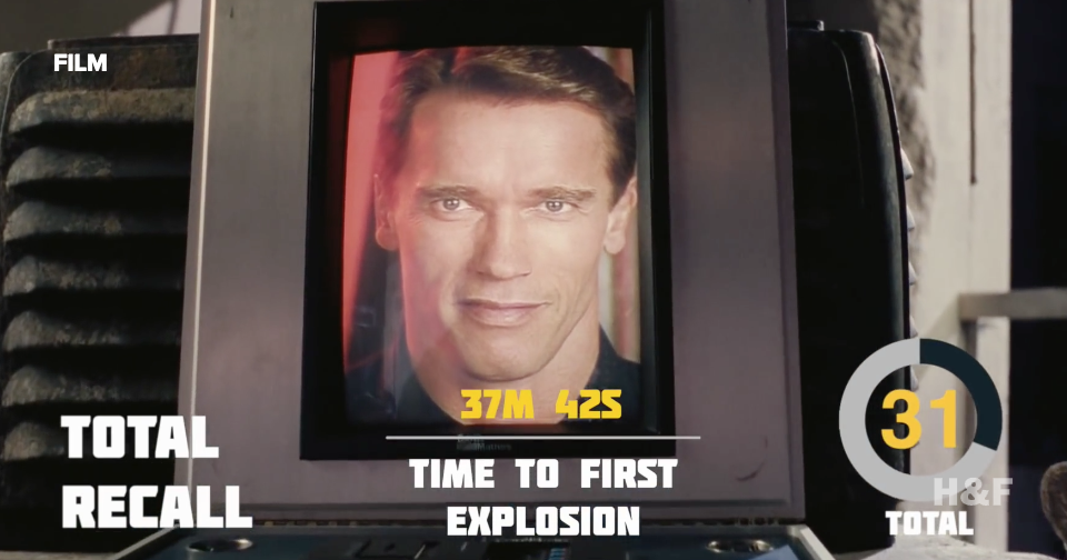 Arnold Schwarzenegger created a supercut featuring  explosions from every movie he's starred in