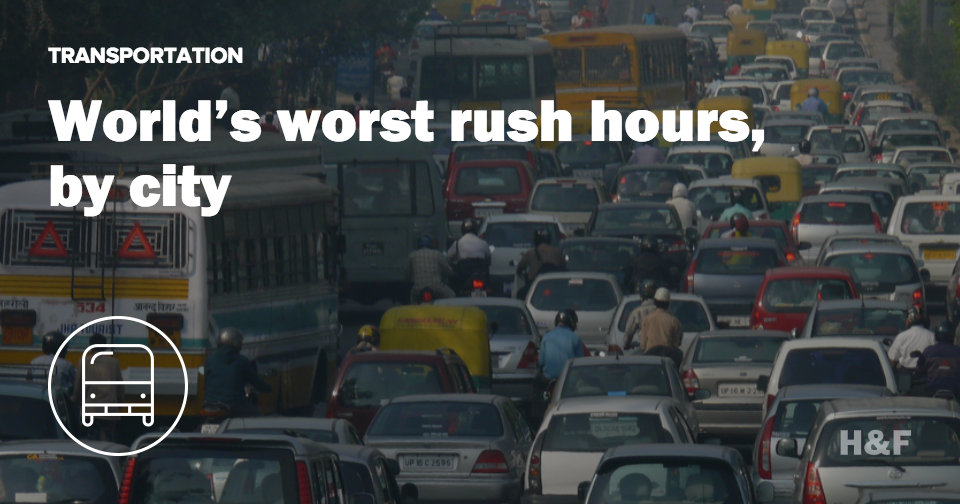 World's worst rush hours, by city