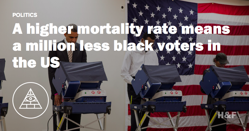 A higher mortality rate means a million less black voters in the US