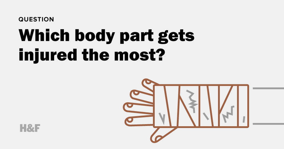 Which body part gets injured the most?