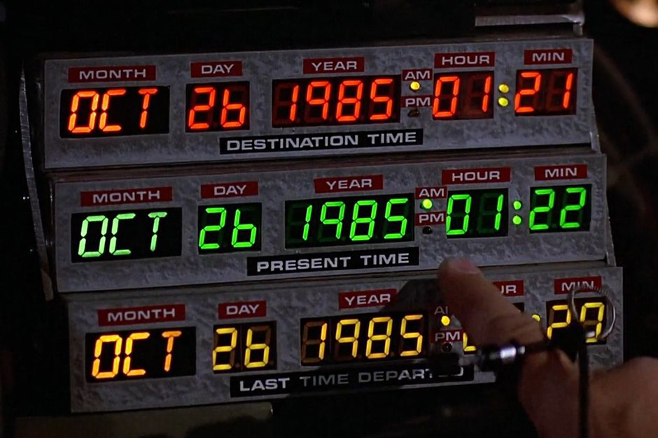 The ultimate guide to analog control panels in sci-fi movies. Image 4.