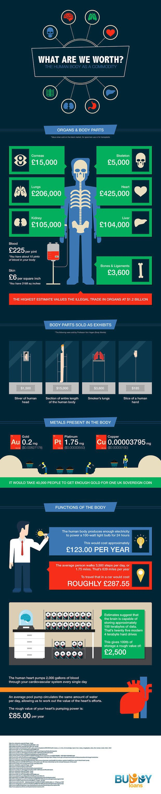 Image via The Infographics. Image 1.
