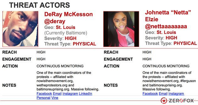 Two Black Lives Matter organizers targeted as threat actors by cyber security report. Image 1.
