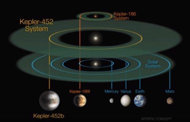 Image via NASA. Image 3.