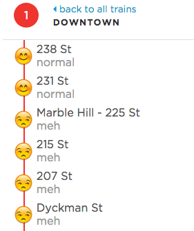 'Subway Agony Index' uses Emoji to tell you how much your NYC commute will suck. Image 1.