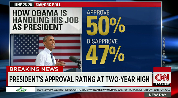 POTUS's approval rating in July 2015, via CNN.. Image 1.