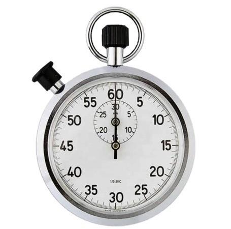 Как выбрать ресторан за 60 секунд?