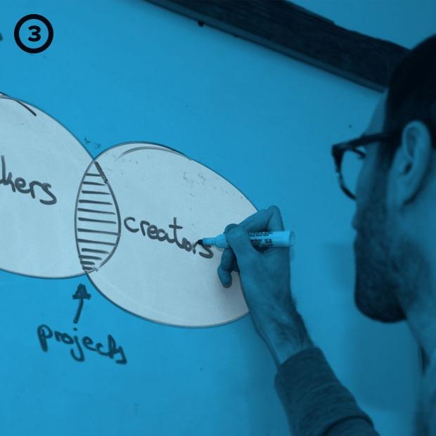 Как найти в интернете деньги на свой проект: 25 альтернатив Kickstarter — Как это работает на Look At Me