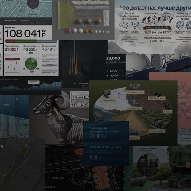 Электронная инфографика. Часть 1 — Приглашенный редактор на Look At Me