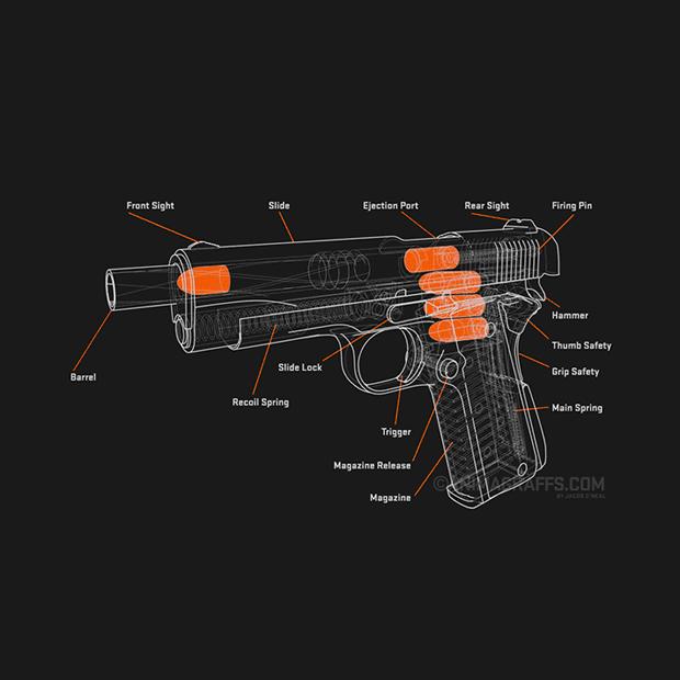 Электронная инфографика. Часть 3: настоящее