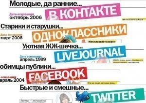Mail.Ru и Livejournal стали партнерами — Медиа на Look At Me