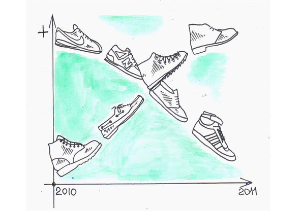 Стритвир: Итоги 2010 / Прогонозы 2011 — Сникер-культура на Look At Me