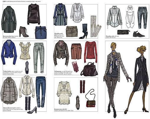 Нам нужен стилист — Мода на Look At Me