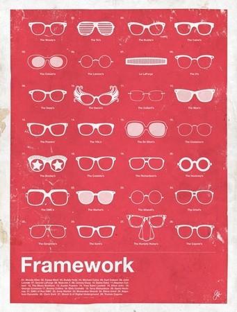 Очки-иконы — Дизайн на Look At Me