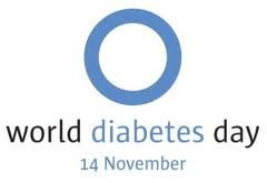 Всемирный день борьбы с диабетом — Промо на Look At Me