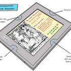 Будущее книг: как сделать, чтобы дигитализация не убила