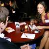 ТОП 25 вопросов для успешного поиска партнера на speed dating вечеринк