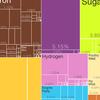 Бразилец создал инструмент визуализации экономических данных