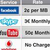 Новый Интернет или платить будут все