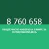 «Лаборатория Касперского» запустила сайт с интернет-статистикой