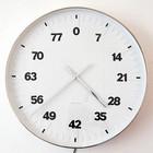 Часы всей жизни