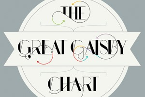 Весь сюжет «Великого Гэтсби» пересказан в инфографике