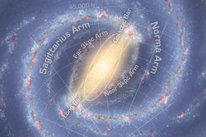 Агентство NASA опубликовало круговую панораму Млечного пути