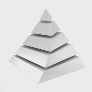 Пирамида Маслоу работает?