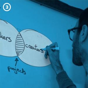 Как найти в интернете деньги на свой проект: 25 альтернатив Kickstarter