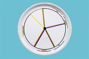 Дизайнеры создали тарелку, помогающую не переедать