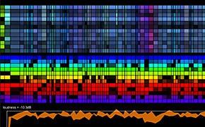 Музыка 3.0: поющий GPS, длина юбок и бесконечные песни