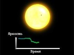 NASA запустило телескоп для поиска других планет. Изображение № 3.