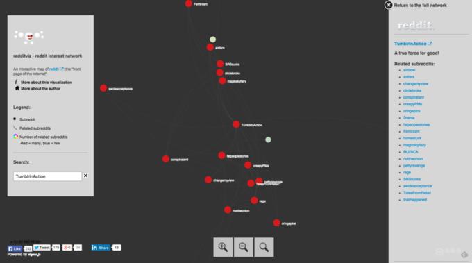 Сайт дня: интерактивная карта Reddit . Изображение № 1.
