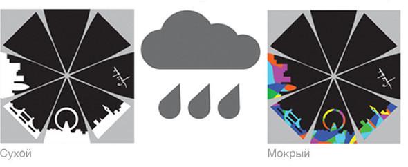 Магические зонты. Изображение № 2.