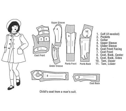 Upcycling в малых масштабах: руководство, как из винтажной вещи сделать новую. Изображение № 23.