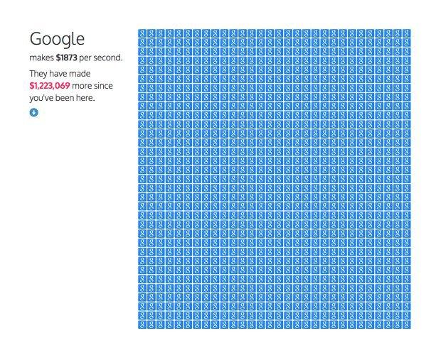 Инфографика показала секундный заработок крупных компаний. Изображение № 3.
