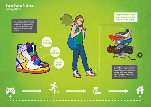 Предсказаны потребительские тренды 2030 года. Изображение № 1.