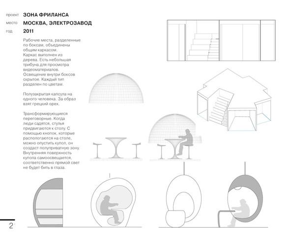 Portfolio Review / Митрофанова Лена . Изображение № 21.