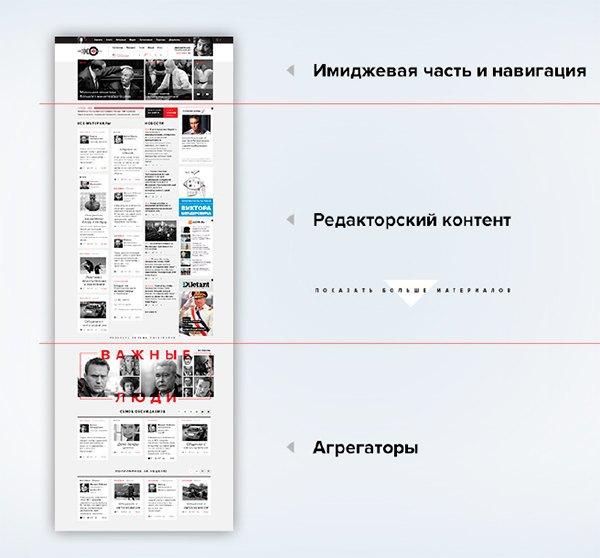 Опубликован редизайн сайта «Эха Москвы». Изображение № 1.