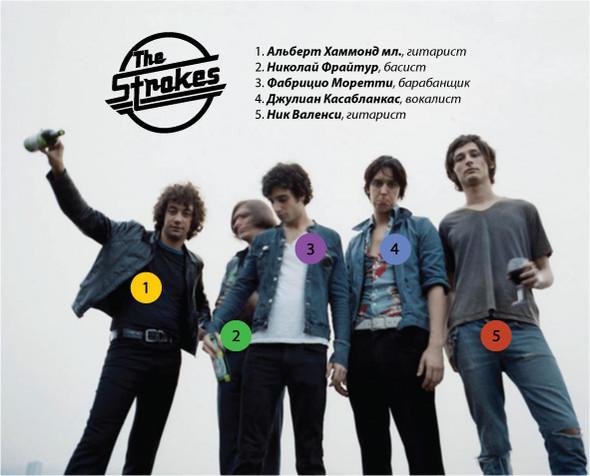 Новый альбом The Strokes: подробности. Изображение № 1.
