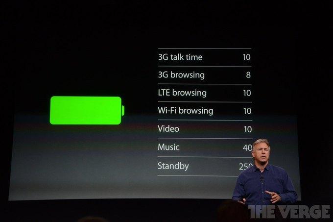 Трансляция: Apple представляет новые iPhone и другие продукты. Изображение № 15.