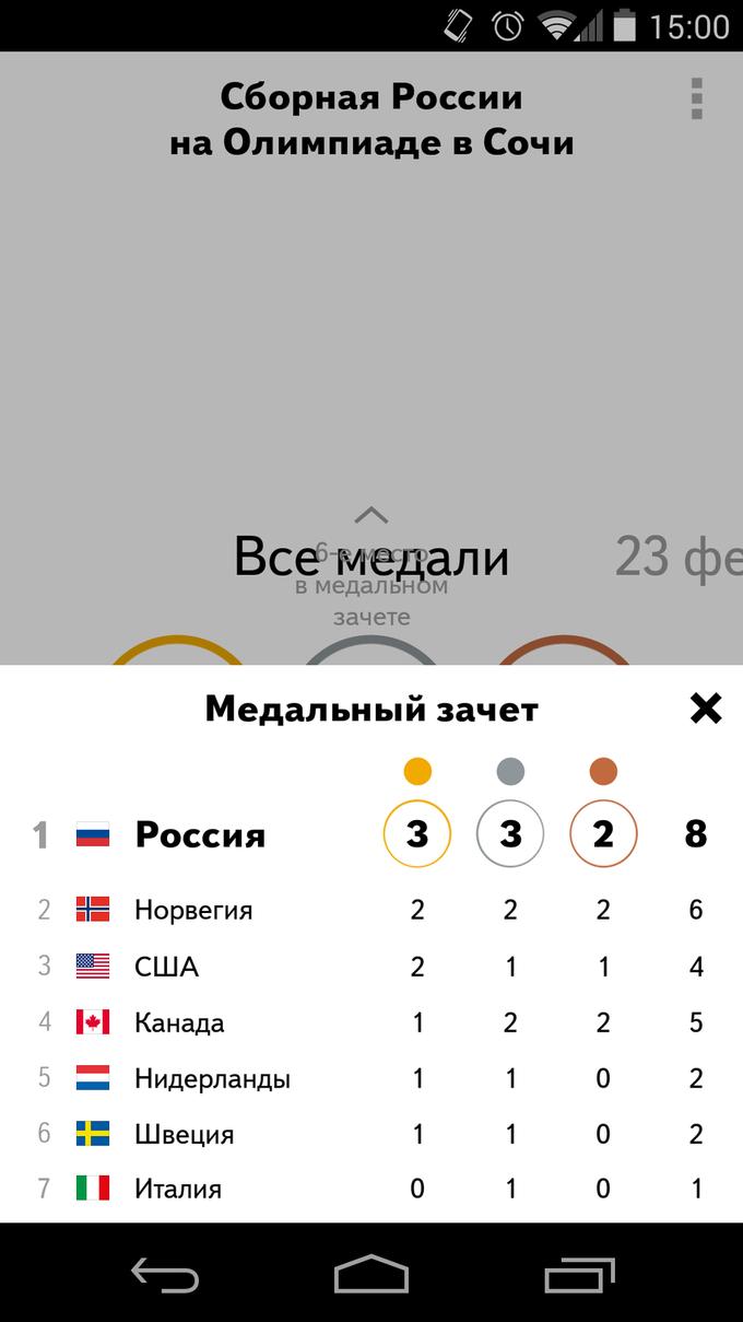 «Яндекс» уведомит о победах на Олимпиаде . Изображение № 4.