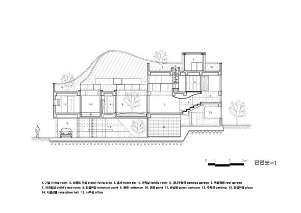 Дом и офис в Корее. Изображение № 23.