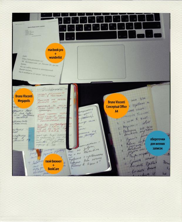 Моя система планирования и ведения записей. Изображение № 2.