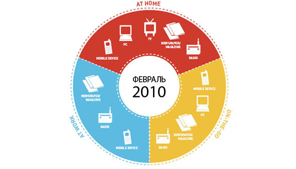 Топ 10 вирусной рекламы: Февраль 2010. Изображение № 1.